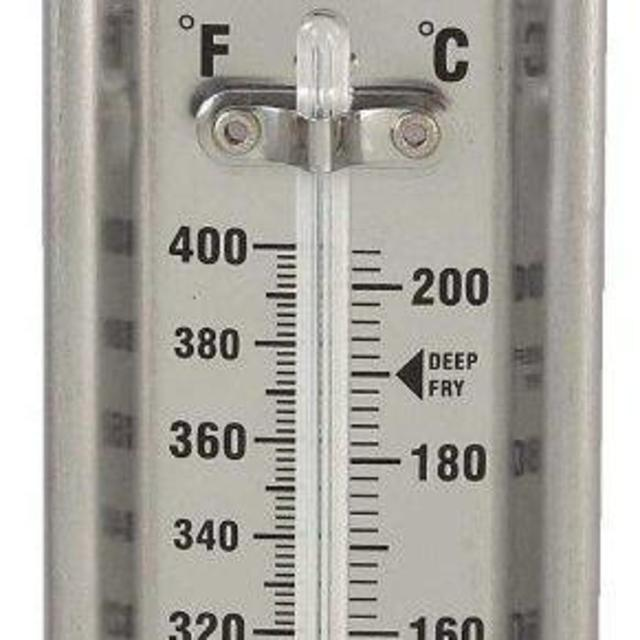 Winco Deep Fry//Candy Thermometer with Hanging Ring 2-Inch by 11-3//4-Inch